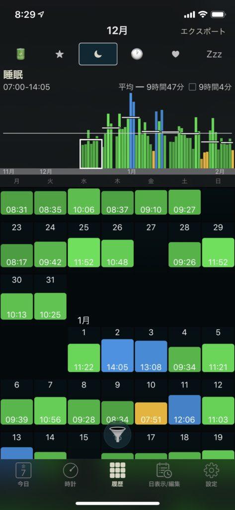 AutoSleepの画面。かなり多くの睡眠時間を確保するようになった